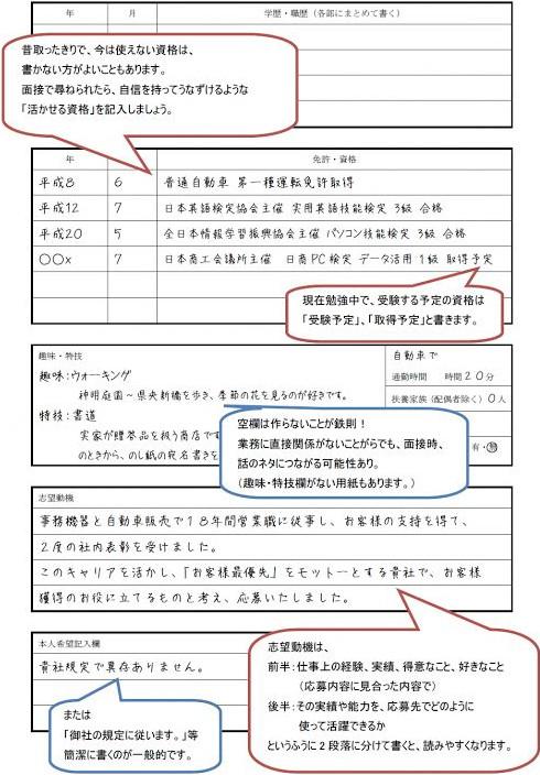 履歴書の書き方02